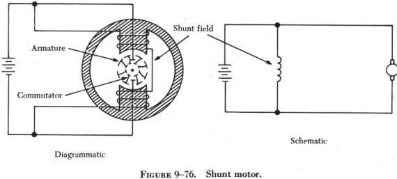 shunt dc motor wiring diagram