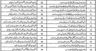 PMF Affiliated Institutes List 2016