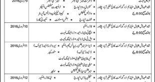KPK Rescue 1122 Schedule of Peshawar, Mardan & Nowshera