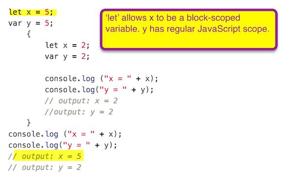 block_scope