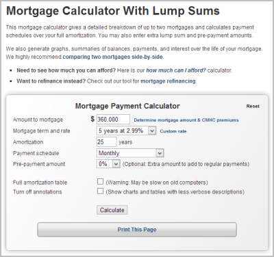 The Benefits of CanEquity's Mortgage Calculator - Mortgage Super Brokers