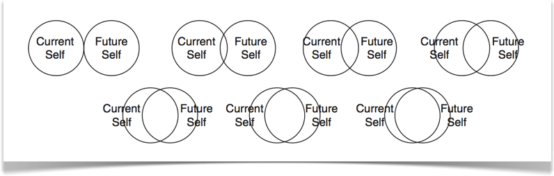 a personal narrative about the picture of self in the future Homework helper from time for kids guide.