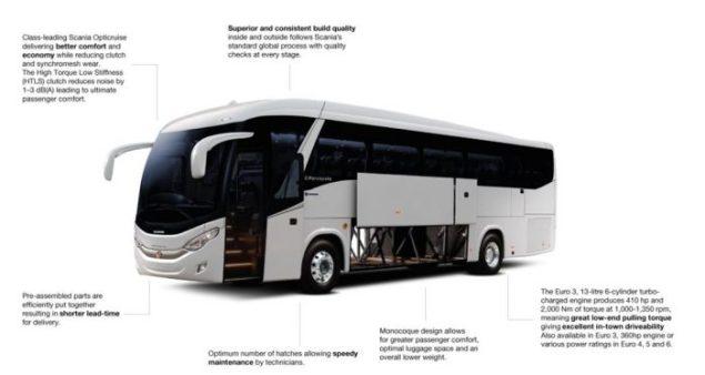 Scania Marcopolo