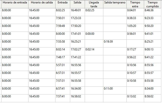 Consulta macro Para Calcular Horas Extras - Temas resueltos - Foro