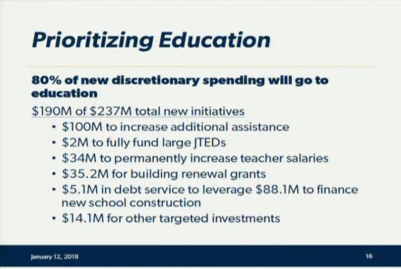 Governor\u0027s budget proposal outlines his education priorities (+ - budget proposal