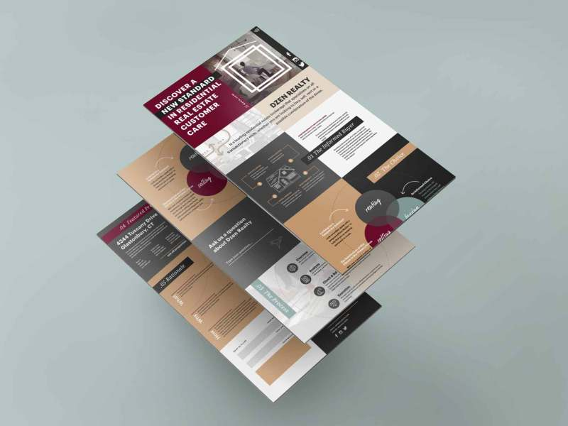 Dzen Realty Website Design