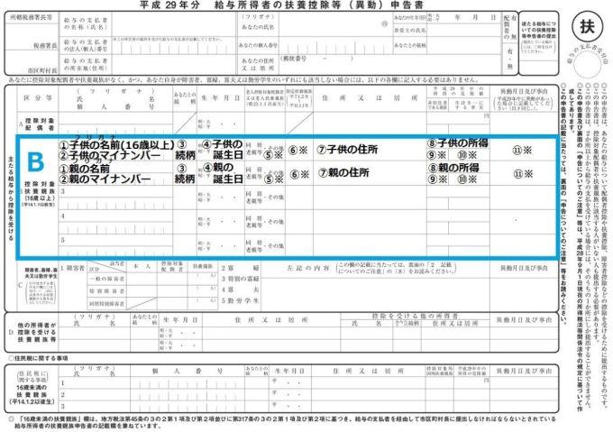 平成29年分扶養控除申告書書き方