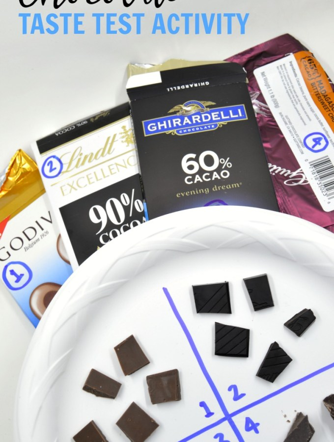 Exploring the Sense of Taste with Chocolate Taste Testing - Inspired by the Penn College Cultinary Arts Program