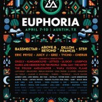 Your Guide to Euphoria Fest 2016: Who To See