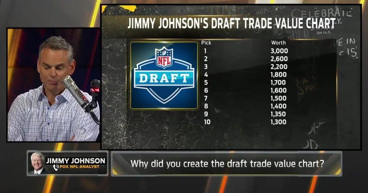 Why Jimmy Johnson created the Draft Trade Value Chart - \u0027The Herd