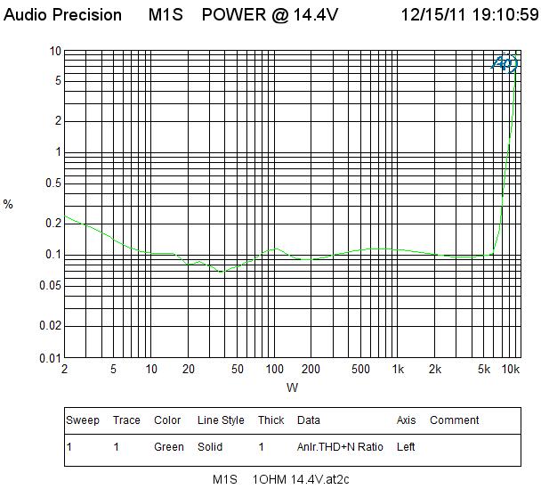 audio power lifier circuit diagram on power circuit wiring diagram