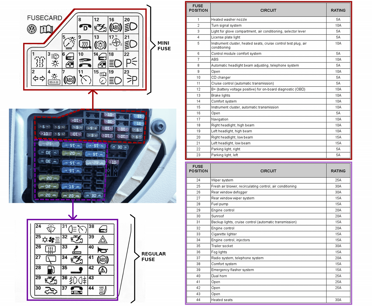 fuse box diagram for volkswagen tiguan fixya