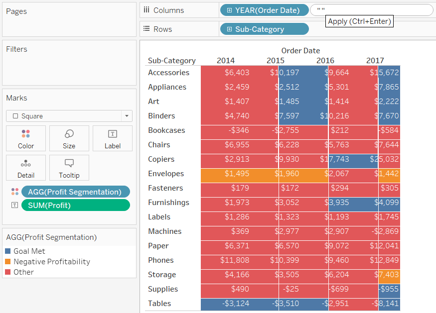 3 Ways To Make Handsome Highlight Tables In Tableau Ryan