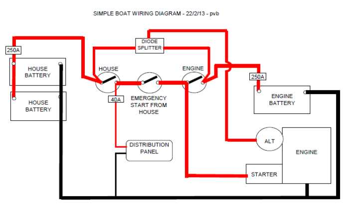 Wiring Schematics For Dummies Wiring Diagram