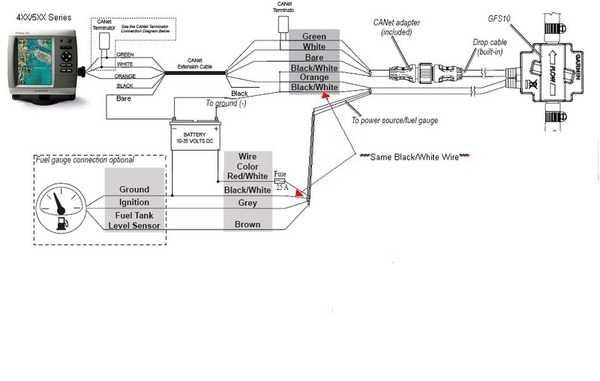 garmin 172c wiring diagram