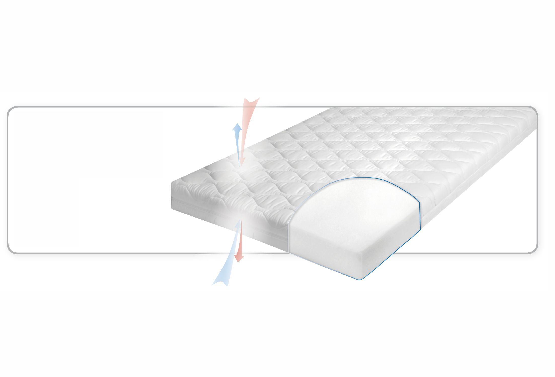 Stubenwagen matratze julius zöllner bewegbare beistellbetten von