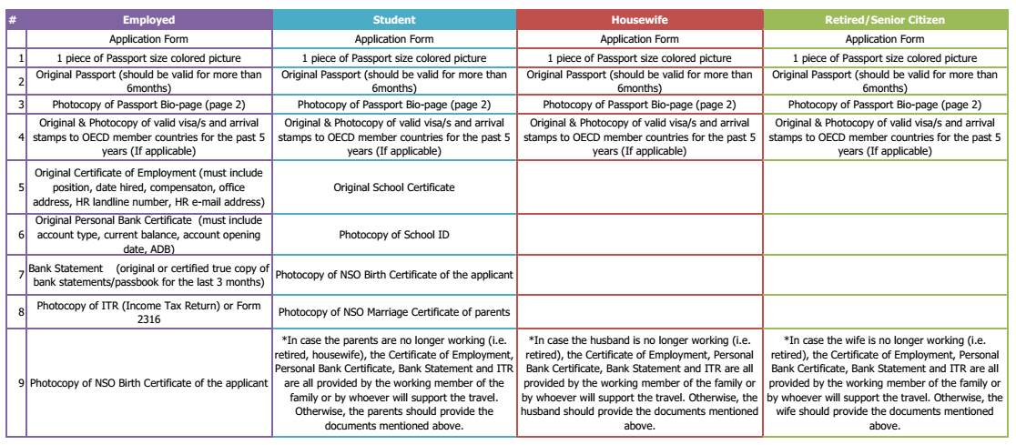 korean visa requirement for senior citizen backpackingwithmishi - citizenship application form