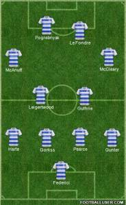 How the lineup against Stoke may look.