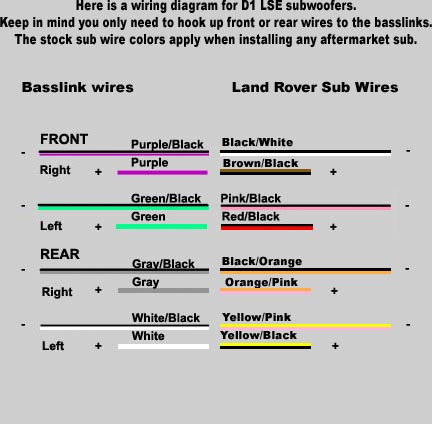 Land Rover Discovery Stereo Wiring Diagram  Subwoofer Installation