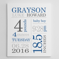 Birth Stats Wall Art - Baby Boy Subway Canvas Print