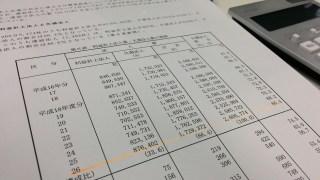 法人税を納めているだけで・・・国税庁の調査結果から分かること。
