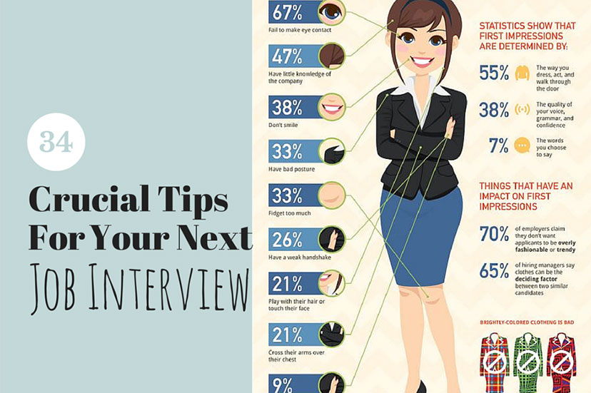 interview tips Balanced Work Life