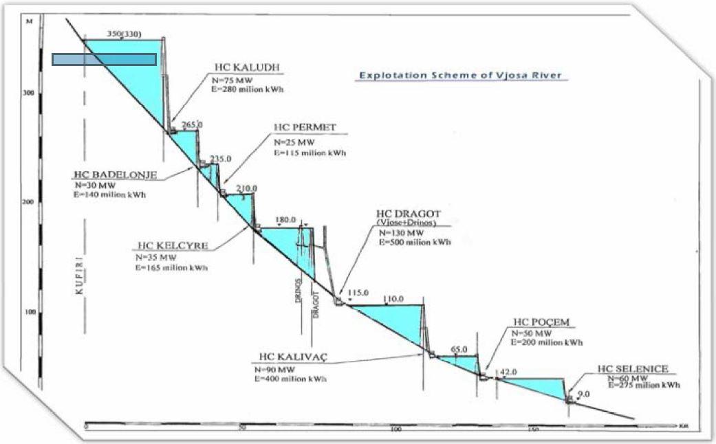 power plant line diagram