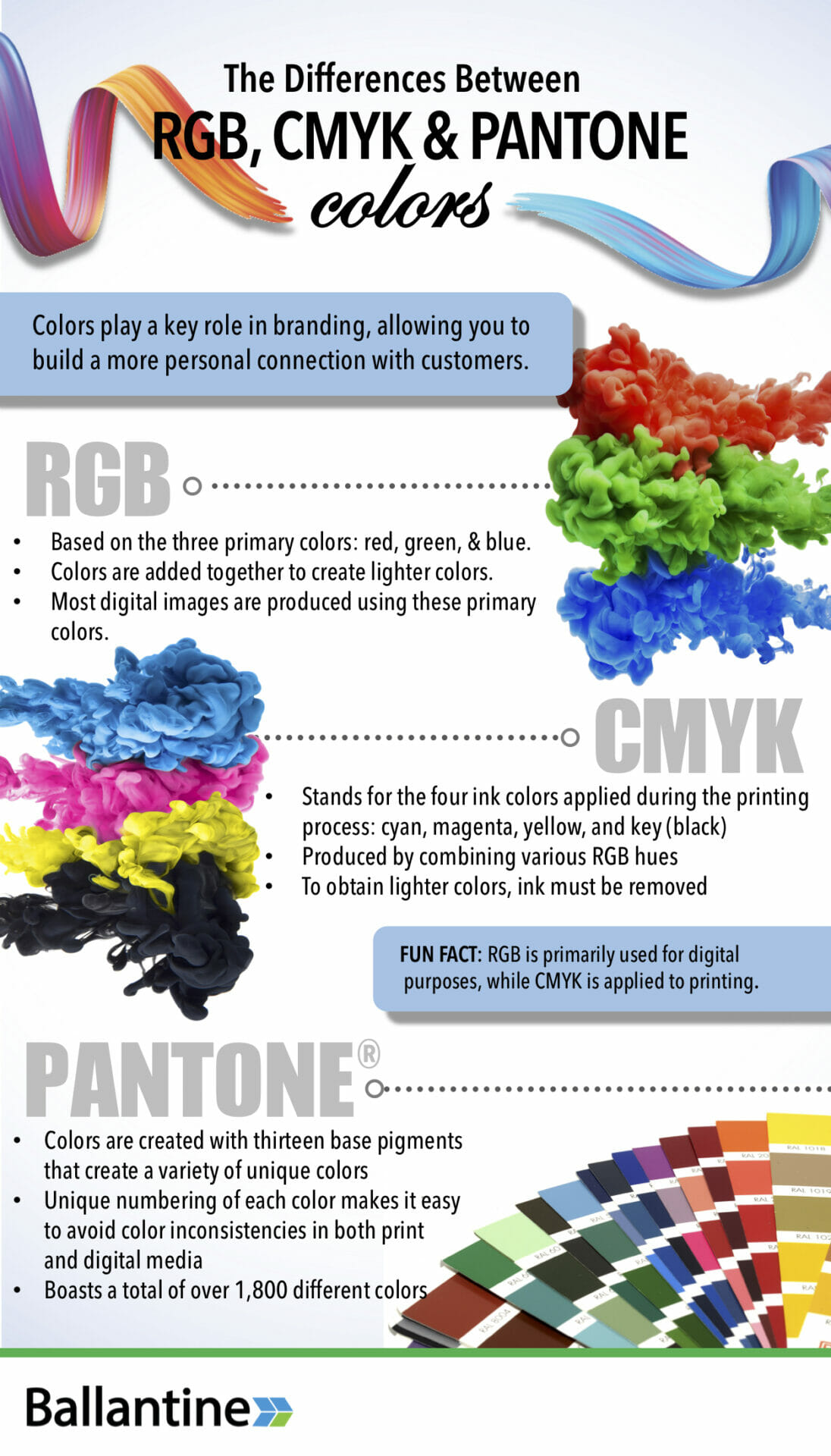 Ral Cmyk Cmyk Rgb Pantone For Print Marketing Ballantine