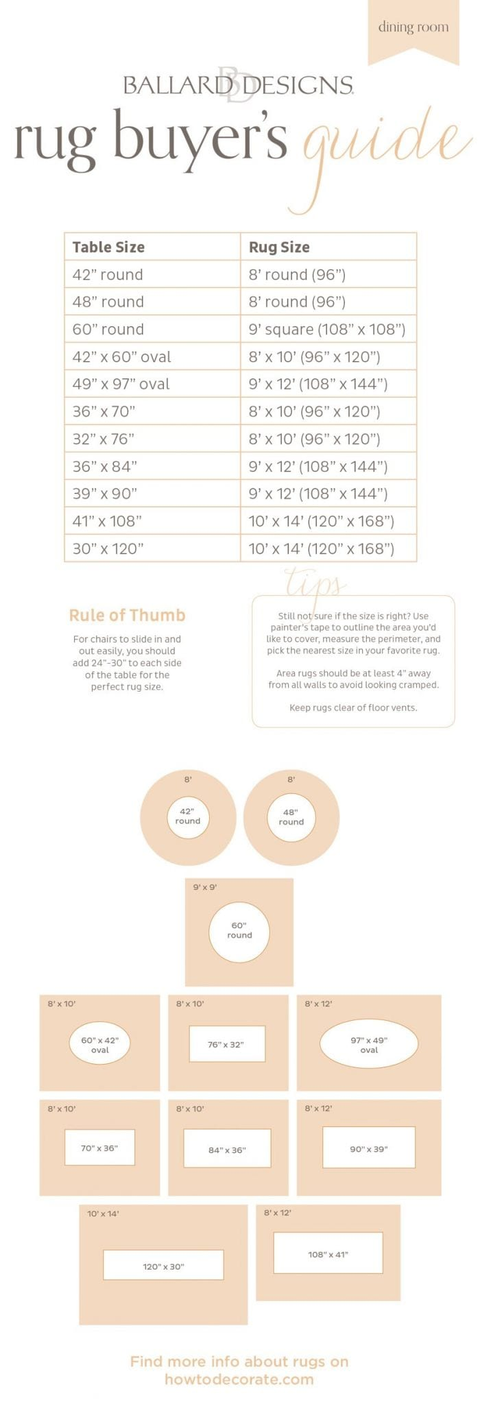 Rug Sizing Guide To Choosing A Rug Size