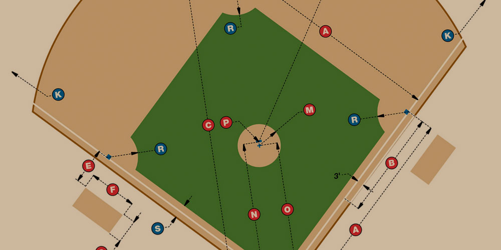 Baseball Diamond Dimensions How to Layout Your Ballfield