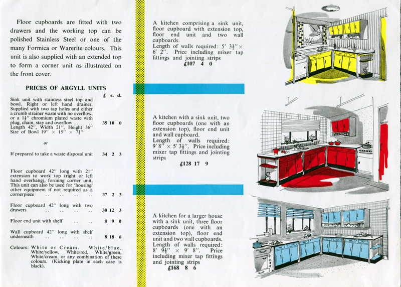 Dream kitchen (2/6)