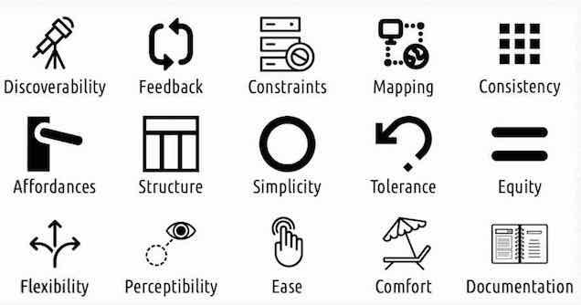 15 Principles for Human Centered Design - Bambielli\u0027s Blog