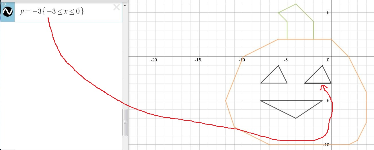 Art Shading Diagram Wiring Diagram