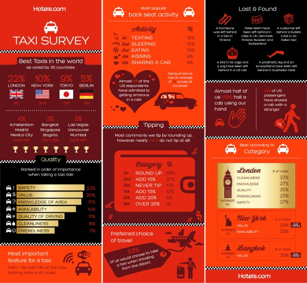 hotels.com_taxi_infographic_US-1