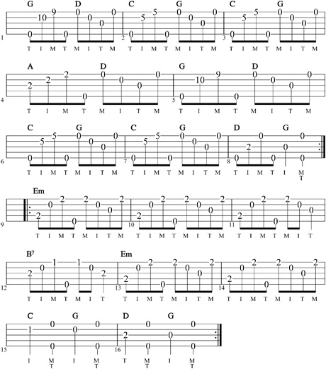 Banjo u00bb Banjo Tabs Deliverance - Music Sheets, Tablature, Chords and Lyrics