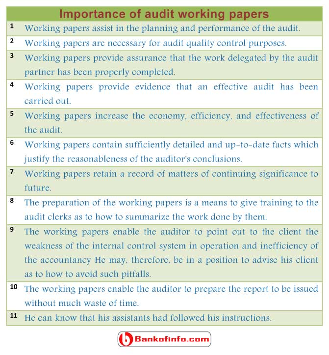 11 Importance of audit working papers