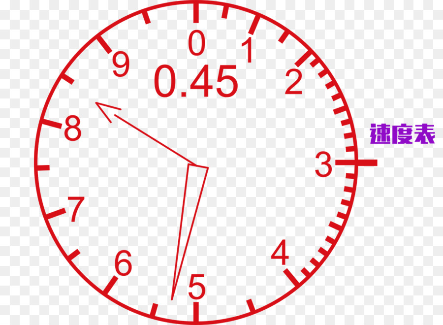 Clock face Template Number Clip art - Speedometer png download - 992
