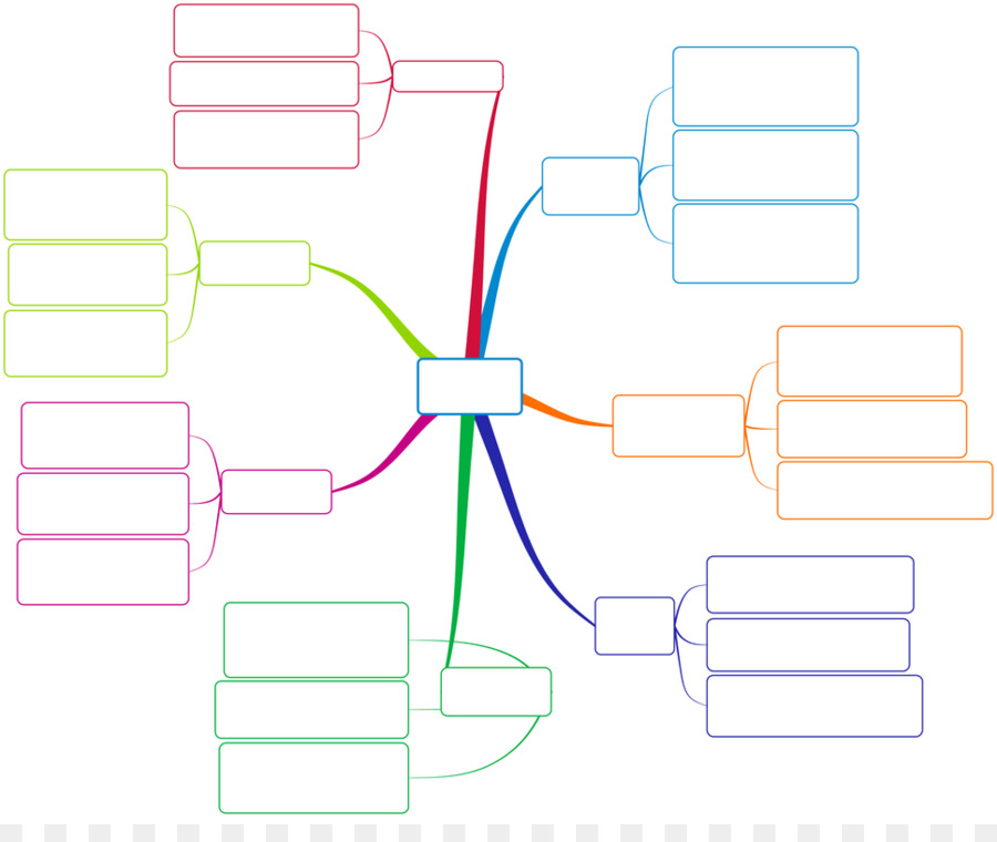 Mind map Template Clip art - Mind Cliparts png download - 968*800