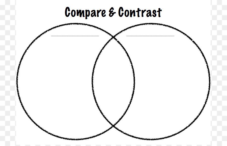 Venn diagram Template Microsoft Word - Umbrella Diagram Template png