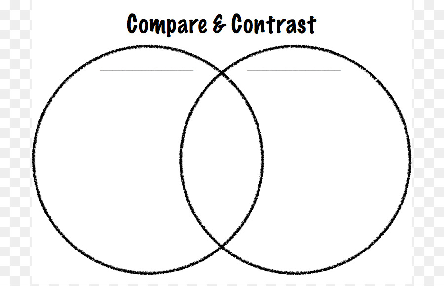 here is link for this venn diagrams