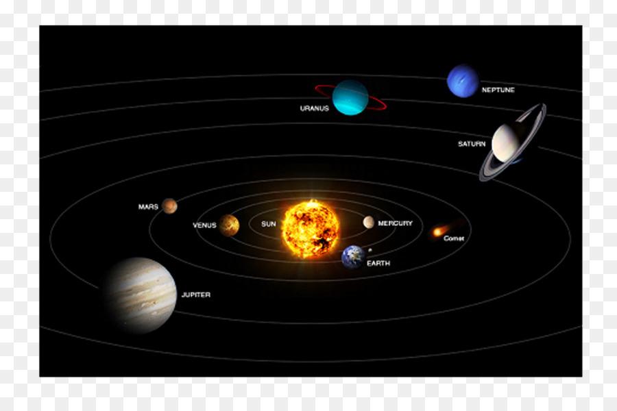 Solar System Dwarf planet Pluto Diagram - solar png download - 2048