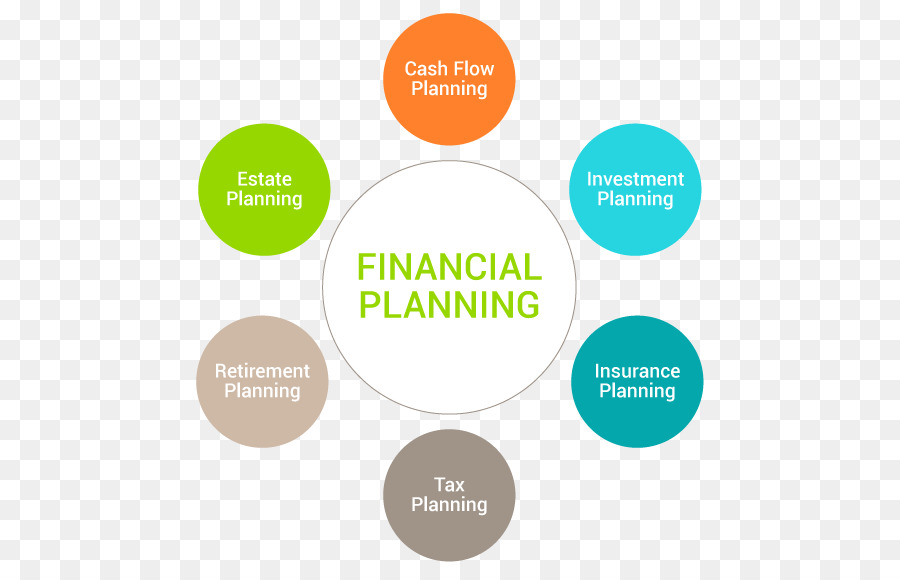 Financial planner Finance Estate planning Retirement planning