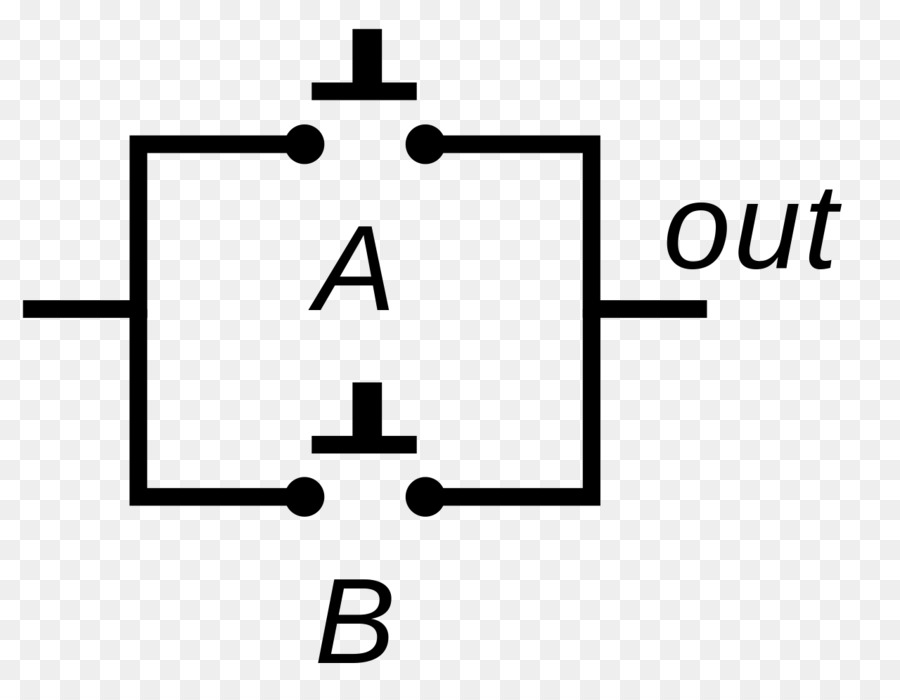 Logic gate OR gate AND gate Truth table Inverter - circuit png