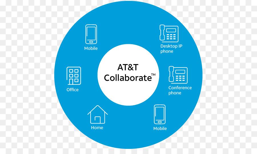 Voice over IP ATT Mobility ATT U-verse Customer Service - atatürk