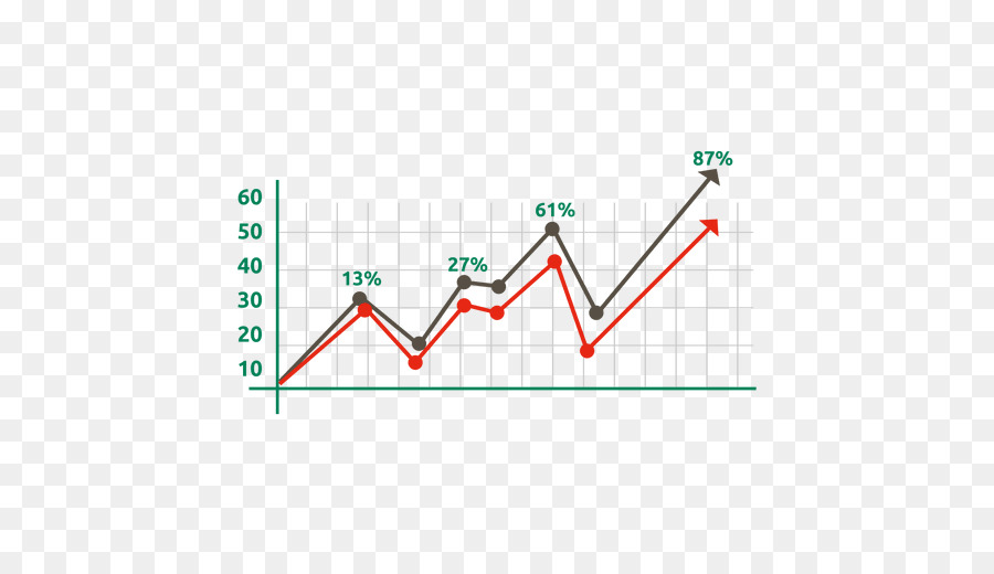 Line chart Bar chart - graph png download - 512*512 - Free - chart and graph
