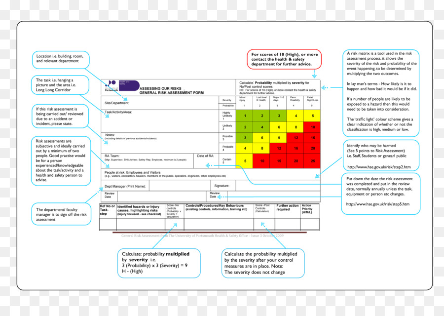 Risk assessment Template Form Document - Ra png download - 2105*1488