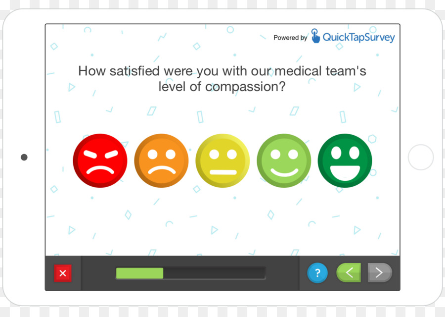 Patient satisfaction Customer satisfaction Survey methodology