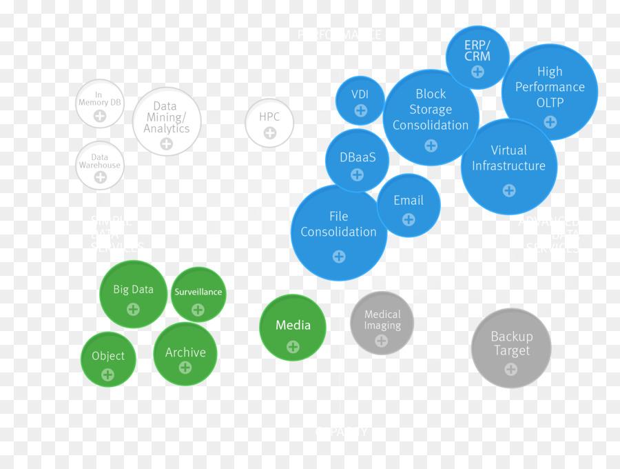Diagram Bubble chart Infographic Data - infographic chart png - bubble chart