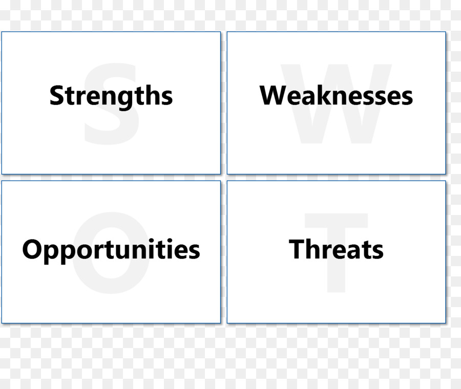 SWOT analysis Business Marketing Management Strengths and weaknesses - business swot analysis