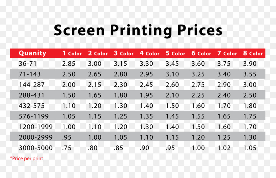 T-shirt Paper Screen printing Price - card template png download